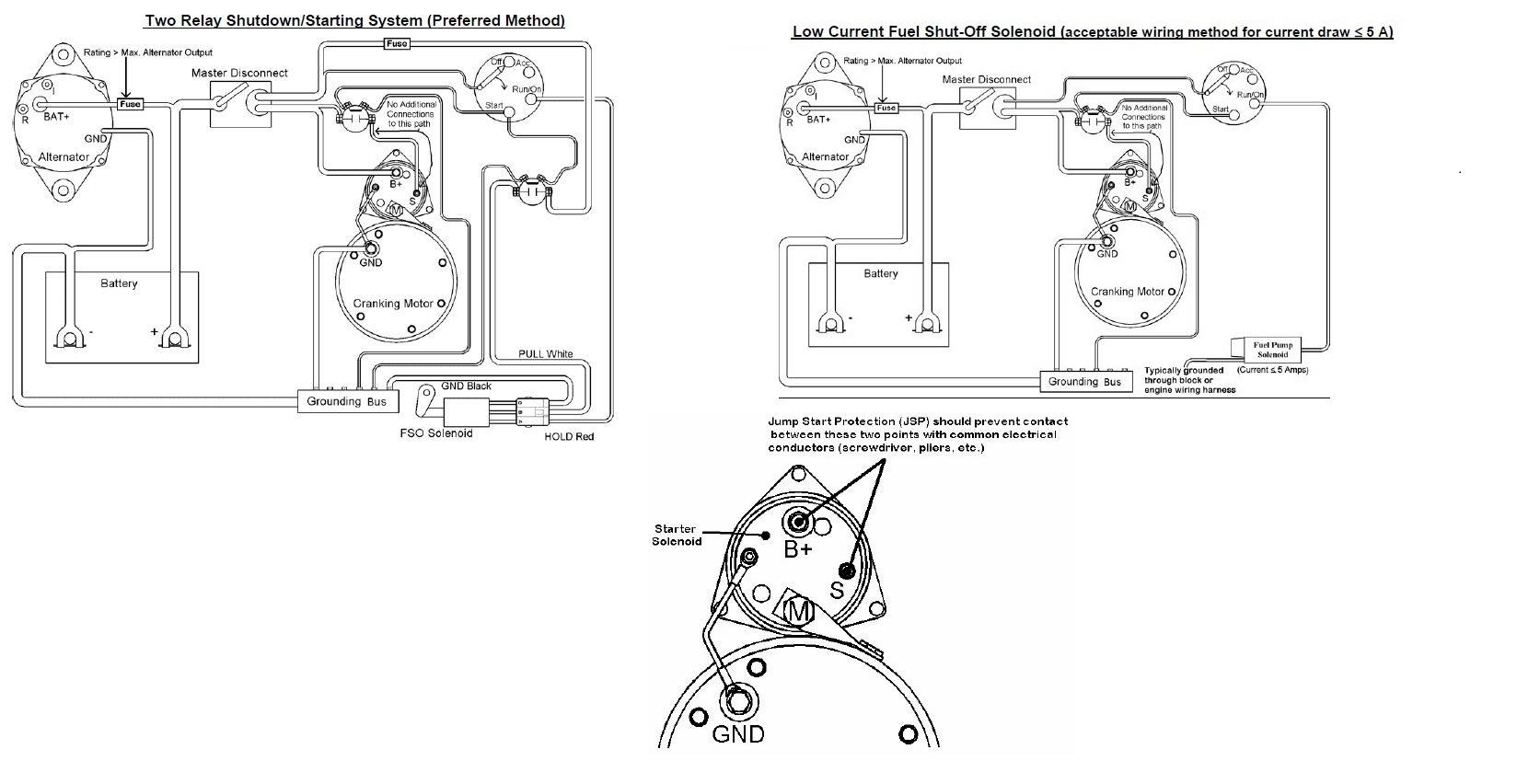 Fuel Pump Wiring Diagram For Kubota