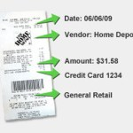 How to Get Business Receipts Digitally Organized for Tax Season