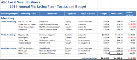 Marketing Plan Template Builder for Tactics and Budget Plans | Small ...