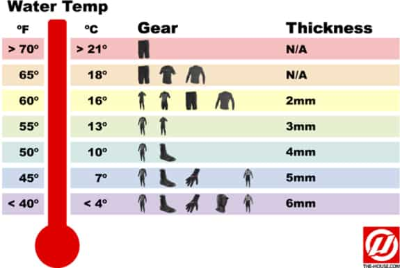 Wetsuit-Chart-v2