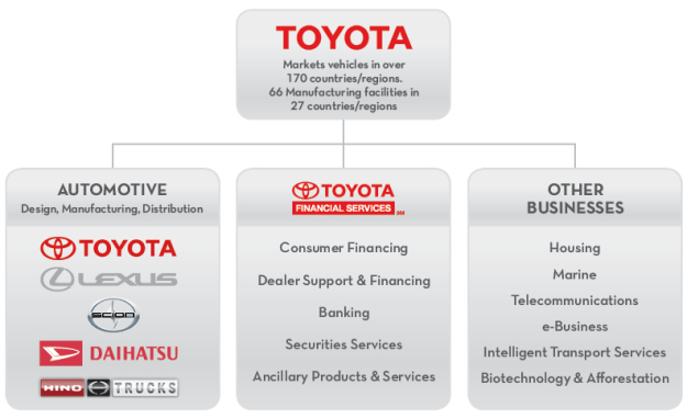 marketing management toyota research paper academic service