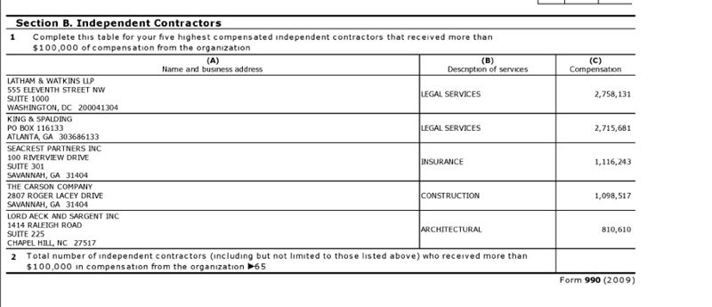 SCAD 2010 IRS form 990