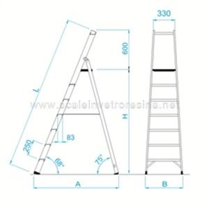 Scale in vetroresina asalita singola tabella ingombri e misure