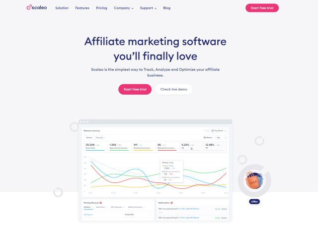 scaleo's landing pages