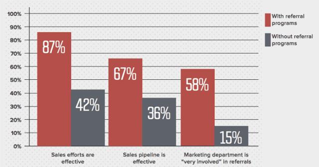 Quanto puoi guadagnare dal marketing di affiliazione?  (2020)