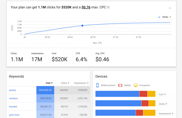 google keyword planner - How To Find Profitable Affiliate Marketing Niches?