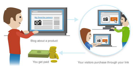 How to maximize your affiliate earnings on a blog?