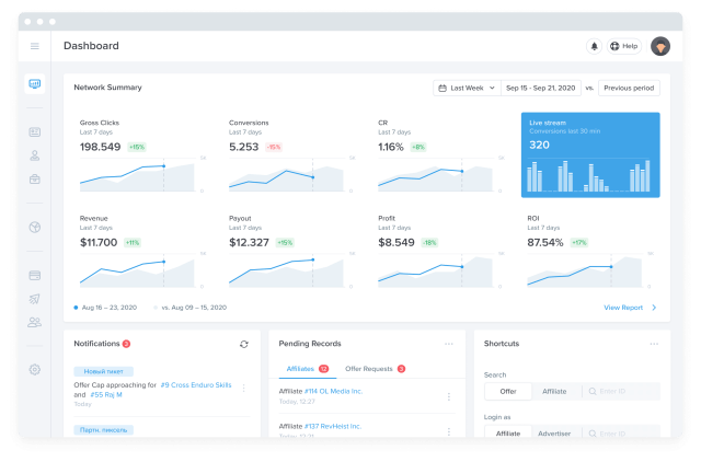 Scaleo - Affiliate Marketing Software dashboard overview