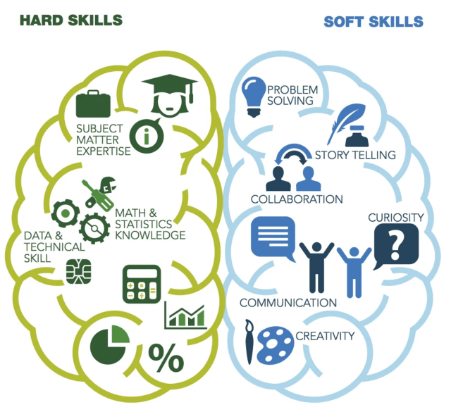 Top 10 Soft Skills You Need in Affiliate Marketing