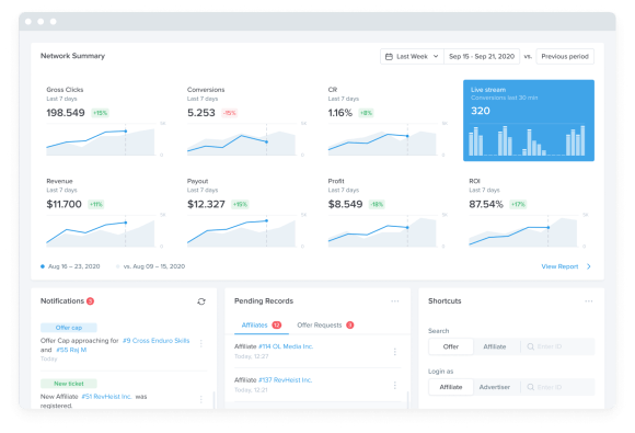 https://i1.wp.com/www.scaleo.io/themes/scaleo/assets/images/solution/intro/first-screen2x.png?resize=580%2C395&ssl=1