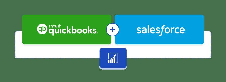 ScaleXP, QuickBooks & Salesforce integration