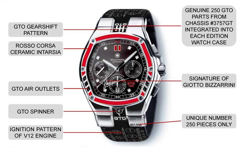 Slide-GTO1962-Design-780-520