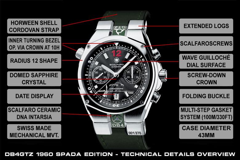 SCALFARO-DB4GTZ1960Spada-Overview-Tech