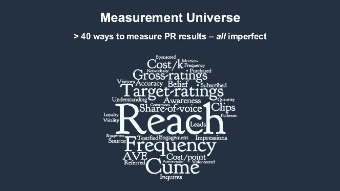 Measurementuniverse