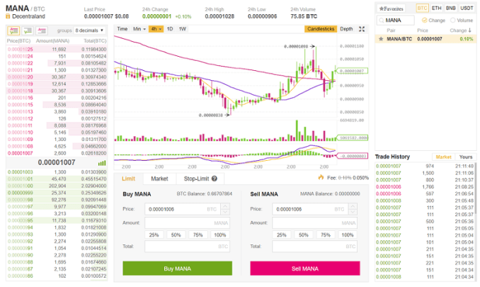 Main Trading Page with MANA Selected
