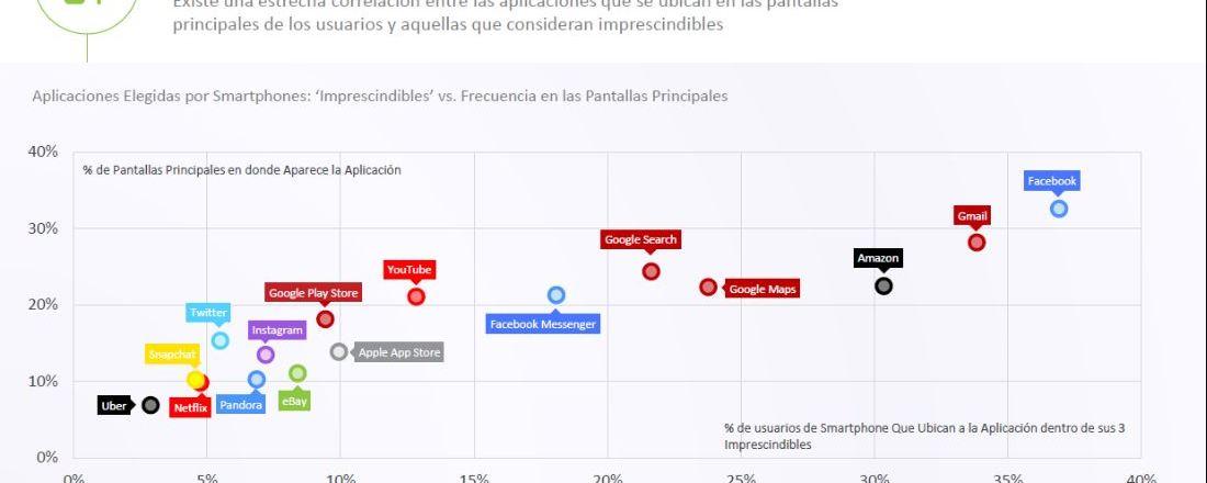 SCAN_20180508_Investigación de Mercado_Patrones Consumo Digital