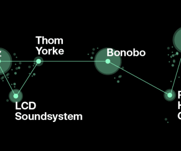 Sónar 2018: horarios anunciados y repaso a las estrellas de Sónar Noche