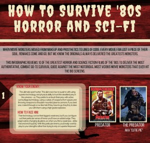 How To Survive 80's Horror & Sci Fi Title