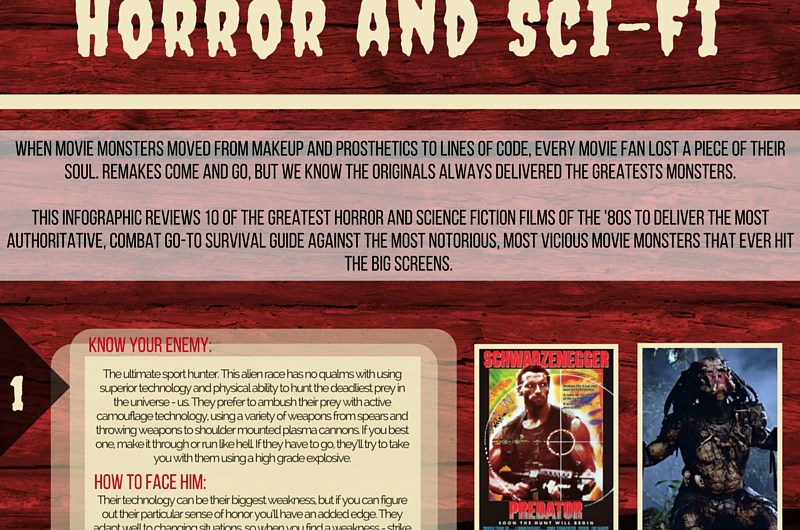 How To Survive 80's Horror & Sci-Fi