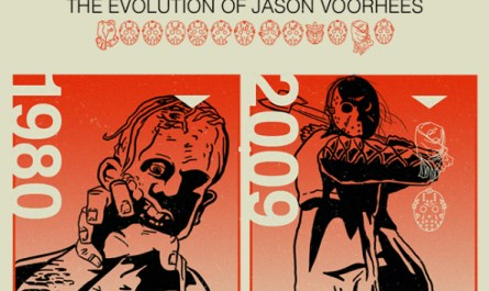 Evolution of Jason Header