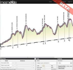 Create awesome elevation profile maps with mesmeride