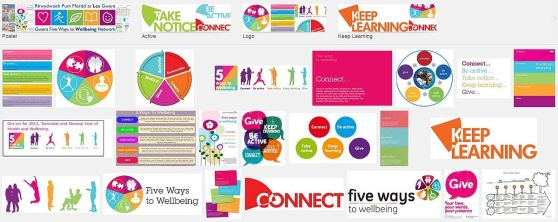 5 ways wellbeing