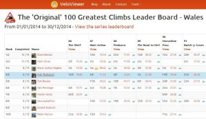 Veloviewer brings '100 Climbs' book alive with linked Strava segments
