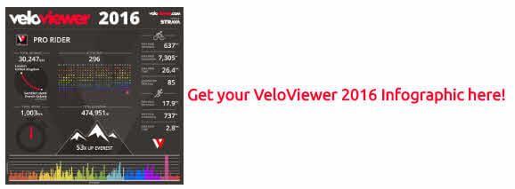 Strava stats 2016 Veloviewer