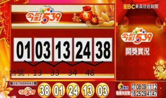 彩球539玩法(1):台號
