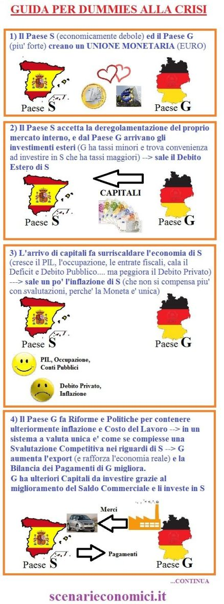 gpg1 95 Copy Copy Capire la Crisi dell'Europa in 9 Slides (Reload per Dummies)