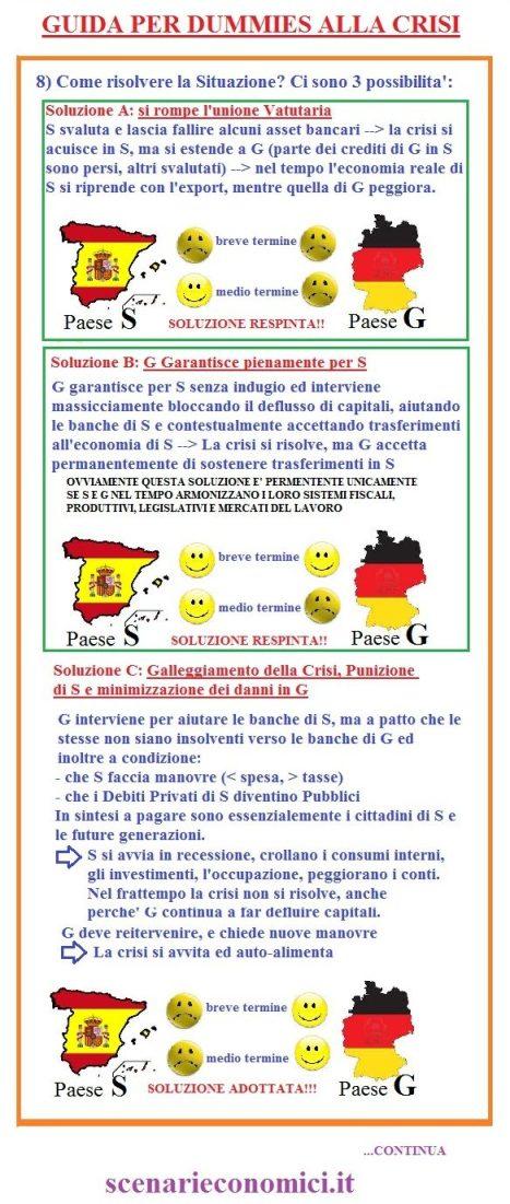 gpg1 97 Copy Copy Copy Capire la Crisi dell'Europa in 9 Slides (Reload per Dummies)