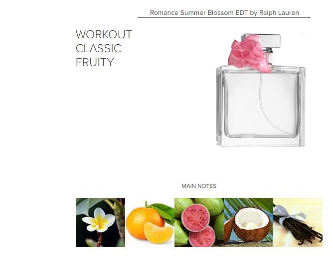 Romance Summer Blossom EDT by Ralph Lauren