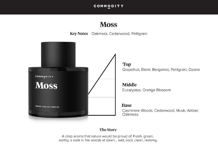 Commodity Moss