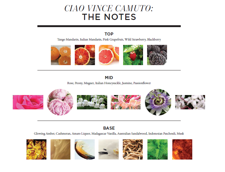 ciao vince camuto notes