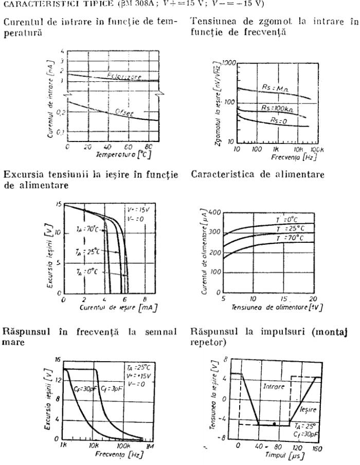 Caracteristici tipice