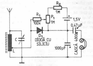 Radioreceptor cu simplă detecție (varianta 3)