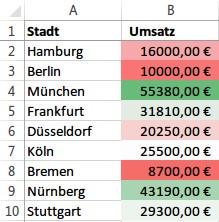excel2013-umsatz-beispieltabelle-farbskala