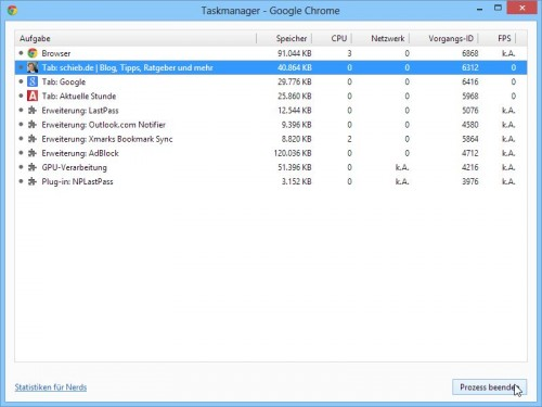 google-chrome-task-manager