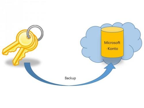 schluessel-backup-microsoft-konto