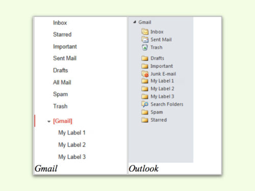 gmail-imap-outlook