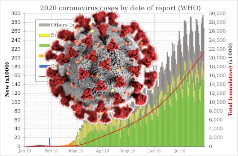 MIT-Studie: Covid-Impfskeptiker sind hoch informiert, gesellschaftlich hochkompetent und wissenschaftlich gebildet