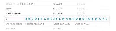 Tariffe SkypeOut Italia