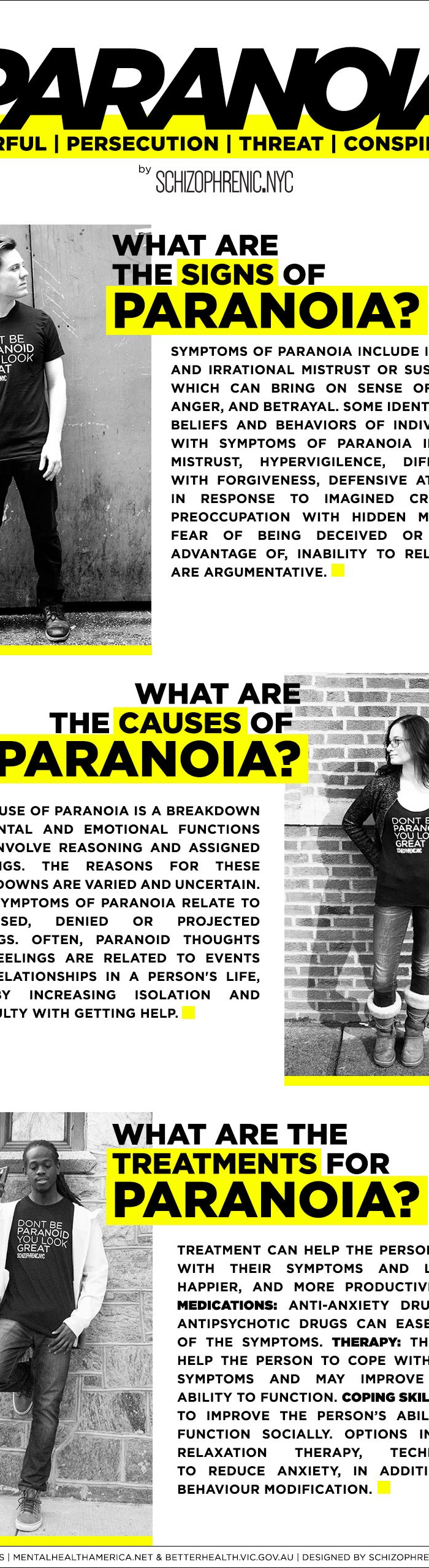 Paranoia infographic by schizophrenic. Nyc 2
