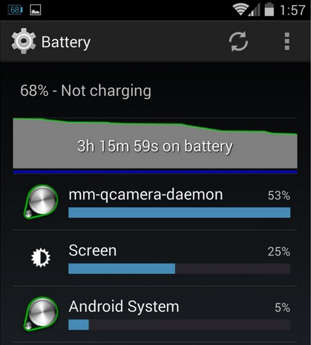 Nexus 5 Kamera Bug