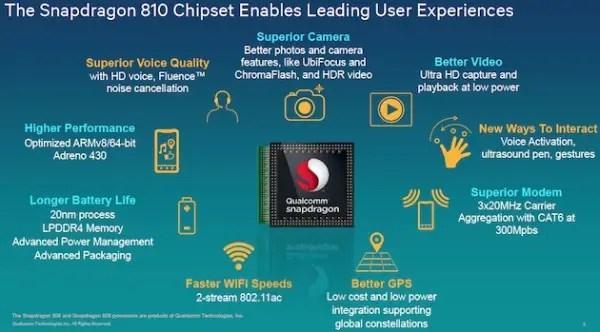 Qualcomm, Snapdragon 810, Qualcomm Snapdragon 810