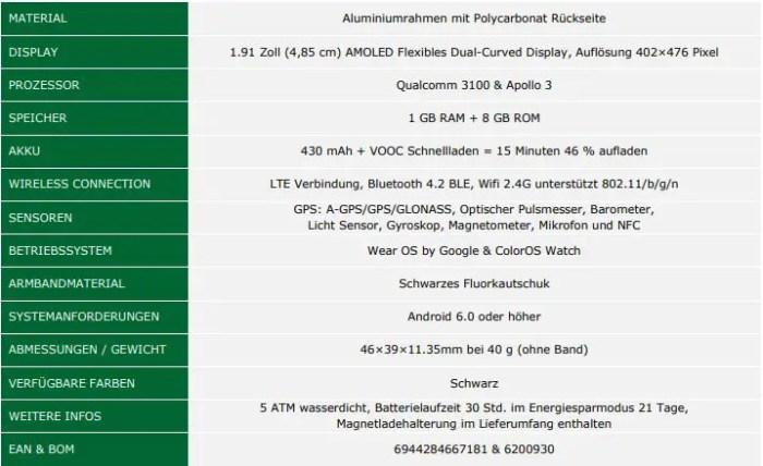 Oppo Watch 46mm Specs