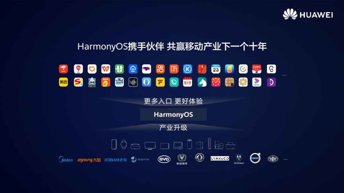 Huawei HarmonyOS 2.0 Industry Partnership