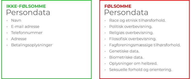 Hvad er persondata i persondataforordningen?