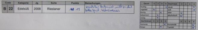 Bewertung Bodmann Felix