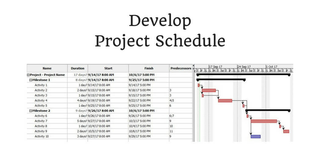 project schedule development  u2013 how to develop project